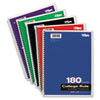 Tops Wirebound 5-Subject Notebook, College Rule, 10-1/2 x 8, White, 180 Sheets/Pad (TOP65071)