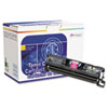 Dataproducts DPC2500M Compatible Remanufactured Toner, 4000 Page-Yield, Magenta (DPSDPC2500M)