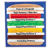 Learning Resources Hamburger Sequencing Pocket Chart, Sequencing Game, 34 1/2 x 38 (LRNLER2291)